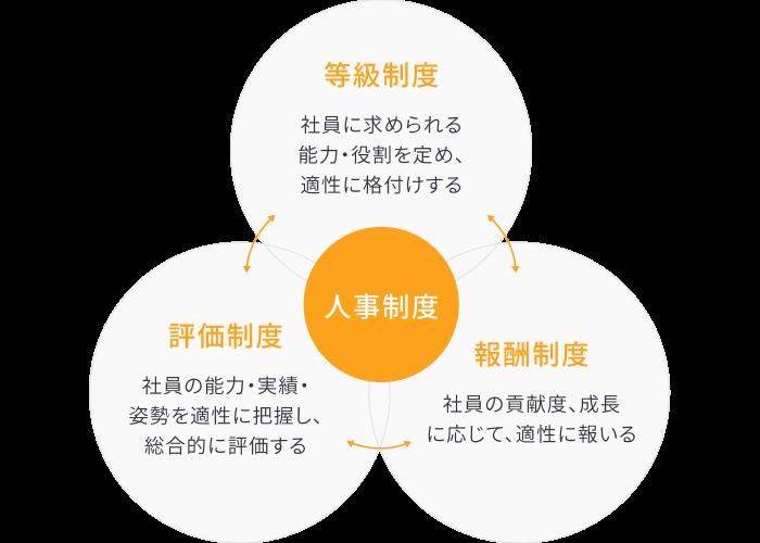 assessment_img01